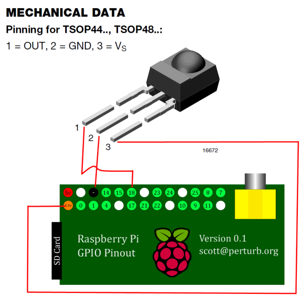 Raspberry ir remote
